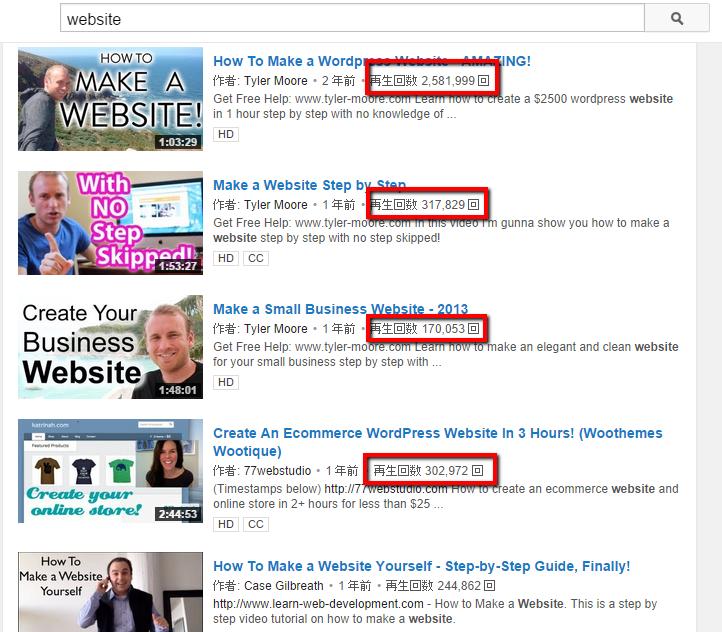 YouTubeの再生回数