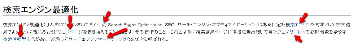 Wikipediaの内部リンク