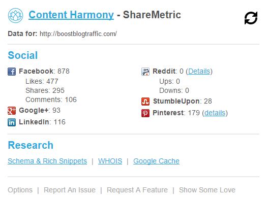 ShareMetric