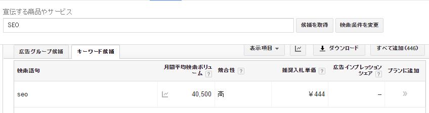 Google キーワードプランナー
