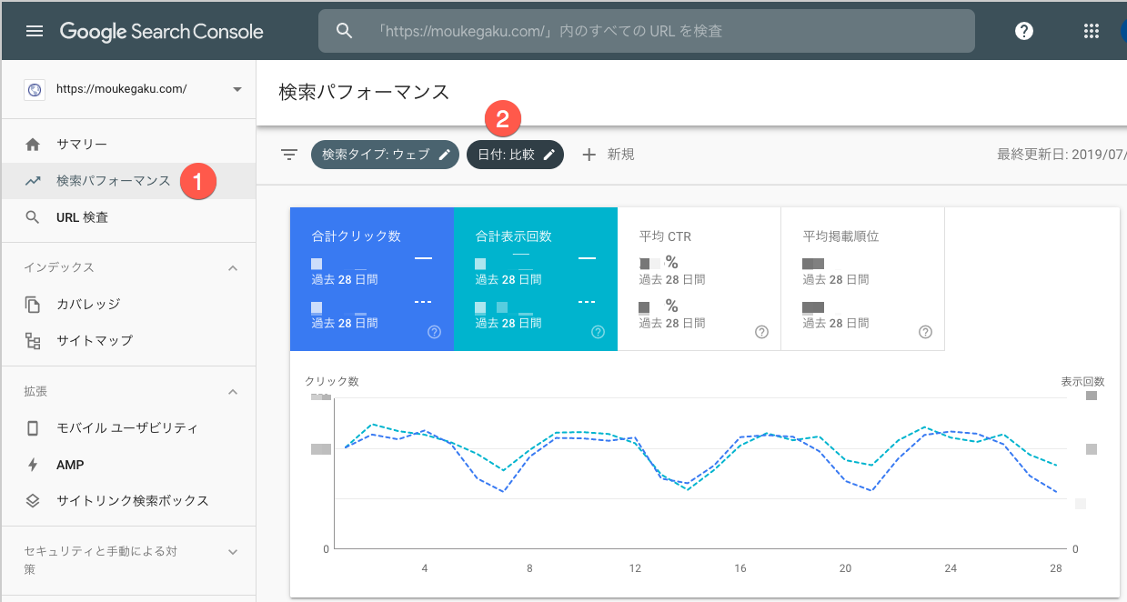 Google Search Console インプレッション