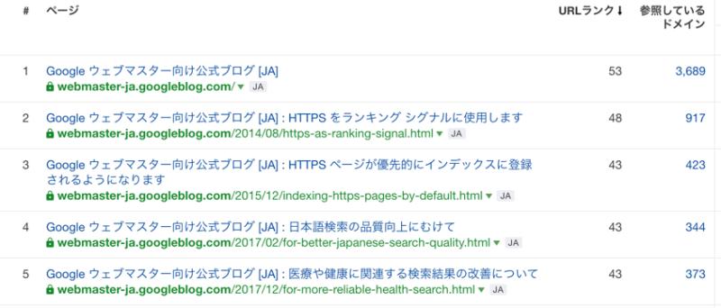 被リンク数が多いページを調べる方法